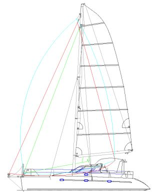 PatiCat Voyage 440 catamaran sailplan
